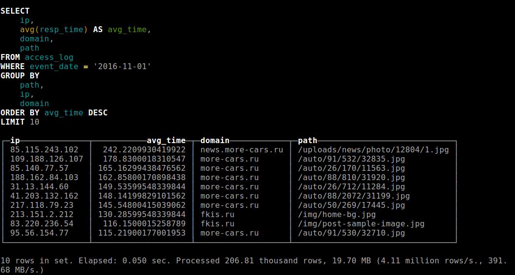 Посмотрим динамику ошибок на сервере